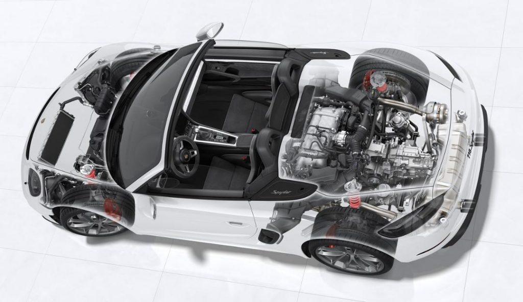 محرك بوكسر الشهير من بورش